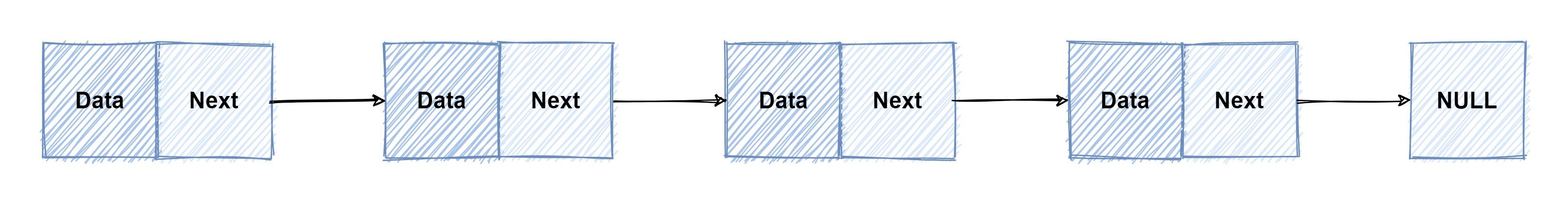 01_链表-单链表.jpg